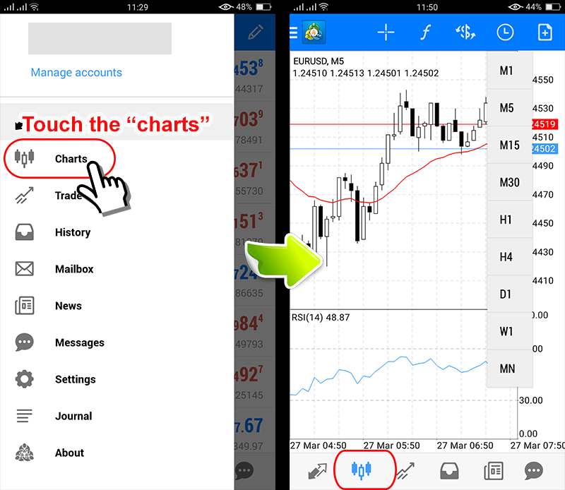 """How to use """"OverLay Chart mq4"""" – Indicator that can display"""
