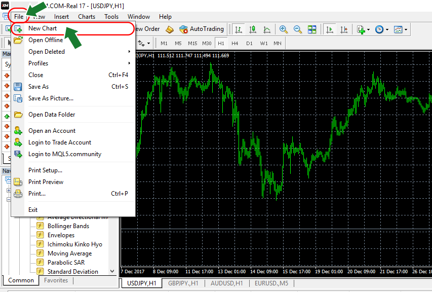 How to display the chart in MT4