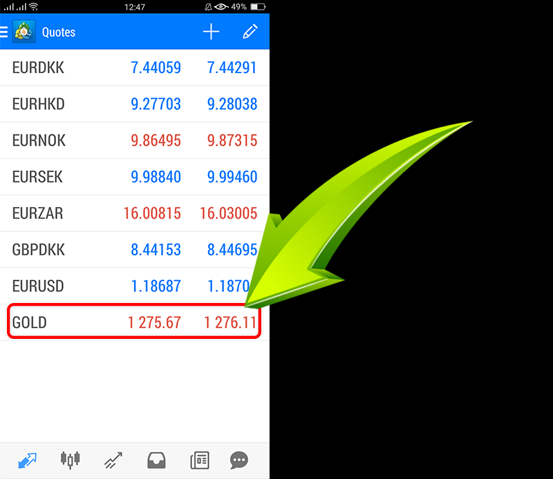 the added currency pair will be displayed
