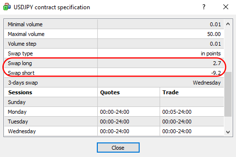 determine swap point when swap long (Buy) and short swap (Sell)