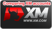 Comparing XM accounts