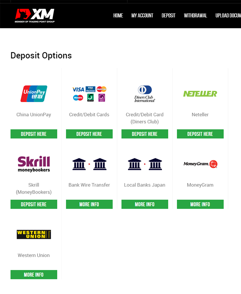 Binary options credit card