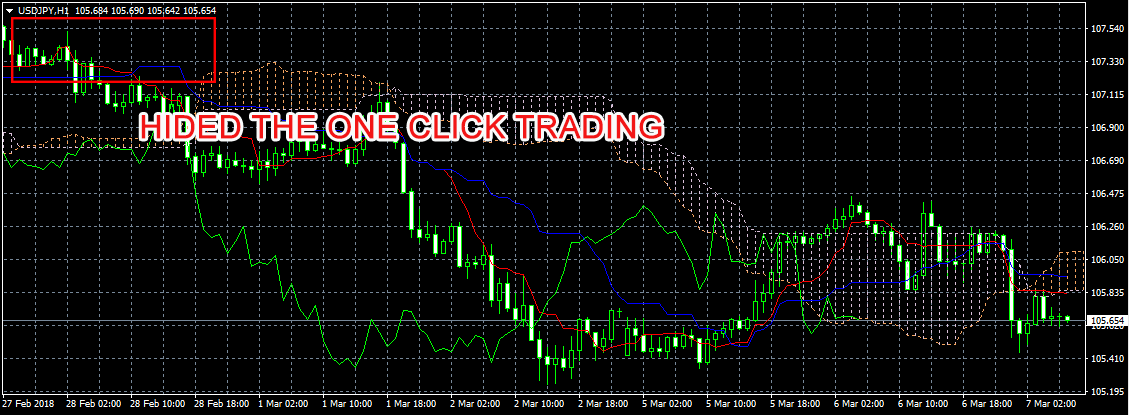 hide xm mt4 one click trading